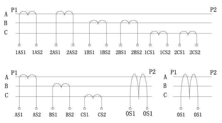 供应信息 北京微能汇通电力技术有限公司 lsz135系列三相一体式电流互