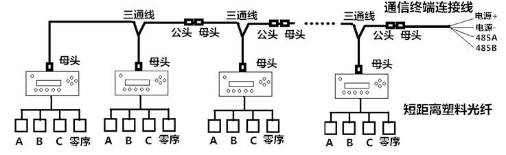 通电检查故障与分析电路图